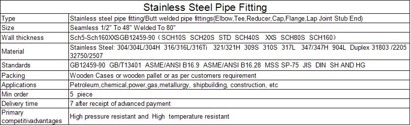 stainless-steel-pipe-fitting-products
