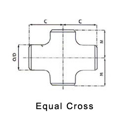 equal cross dimensions