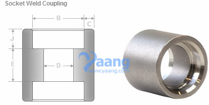 asme b16.11 socket weld full coupling dimensions