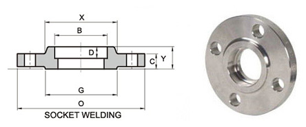 Dimensions of ANSI/ASME B16.5 Socket Weld Flanges