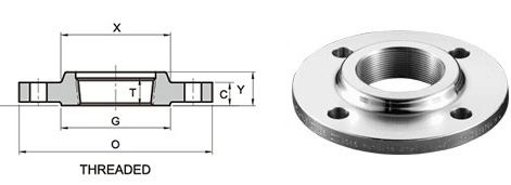 Dimensions of ANSI/ASME B16.5 Threaded Flanges