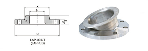 Dimensions of ANSI/ASME B16.5 Lap Joint Flanges (Loose Flanges)