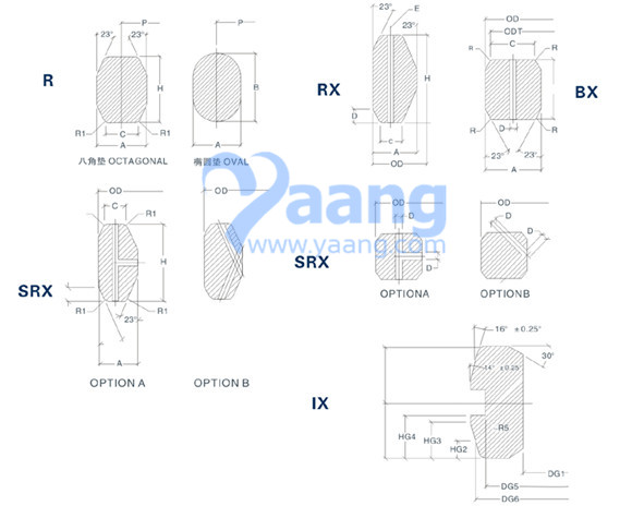 Types-Of-Gaskets