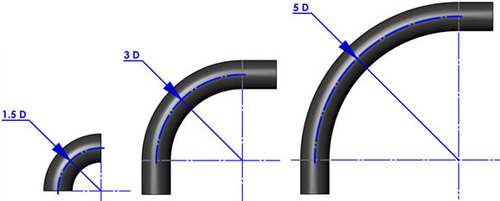 90Deg 3D Bend Drawing