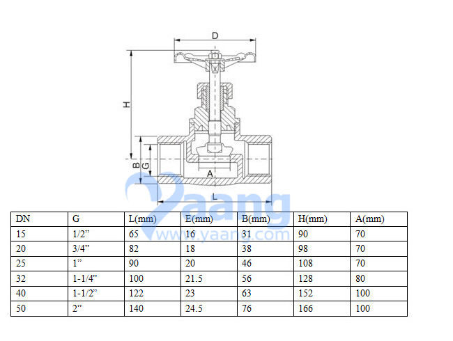 ANSI Female Thread Globe Valve Drawing