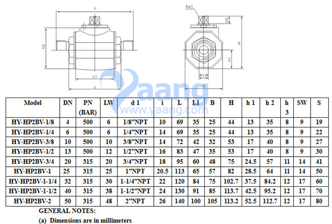 High Pressure Female Thread Ball Valve Drawing