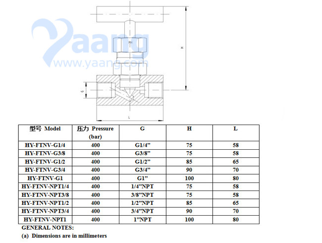 ANSI Female Thread Needle Valve Drawing
