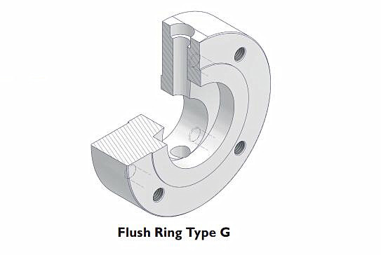 Flushing Ring Type G Drawing