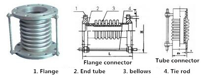 Bellow Expansion Joint Flanged