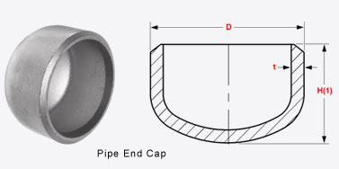 Pipe Cap's Drawing