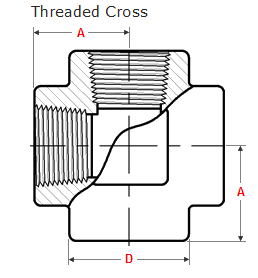 Threaded Pipe Cross