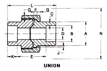 Drawing Of Socket Weld Pipe Union