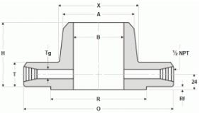 ORIFICE FLANGE DIMENSIONS (WELD NECK, CLASS 300 RF)