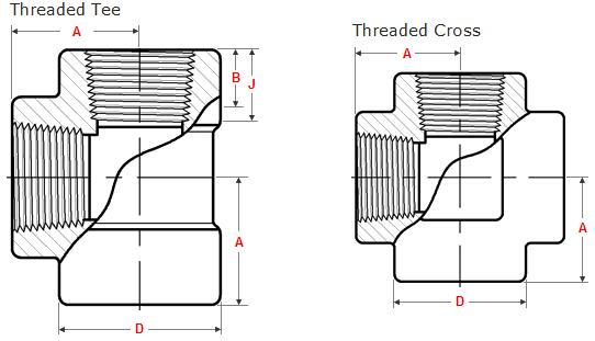 Drawing of Threaded Equal Tee