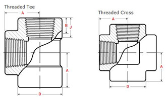 Dimensions Threaded Tees & Crosses - ASME B16.11 NPS 1/2 to 4 - Class 2000