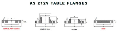 AS 2129 Table D Blind Flange