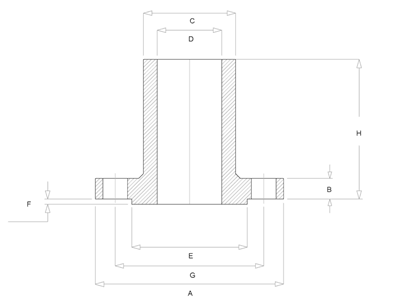 Long Weld Neck Flange Dimensions Class 300